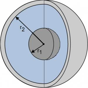 Image result for spherical capacitor